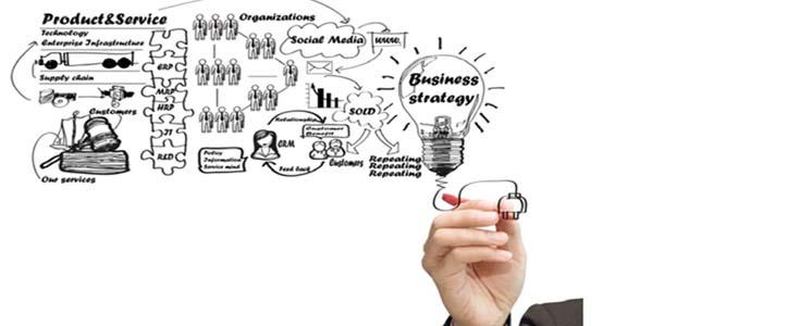 цели в бизнесе
