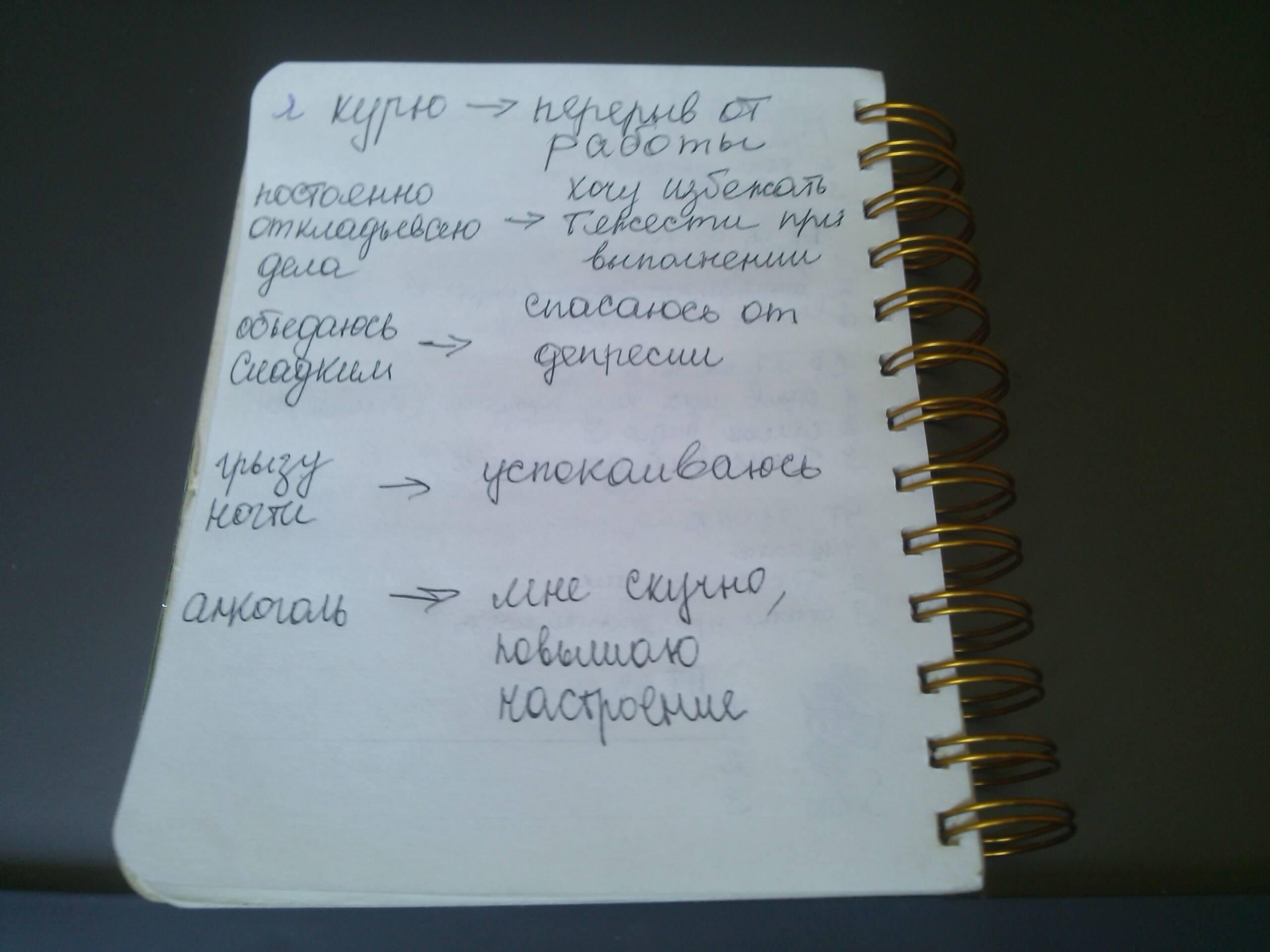 список зависимостей
